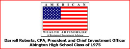 american wealth advisors 02